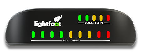 Lightfoot product picture